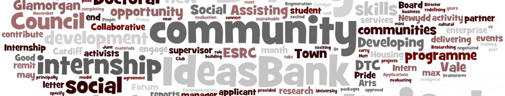 Wordle (Barry IdeasBank Internship)